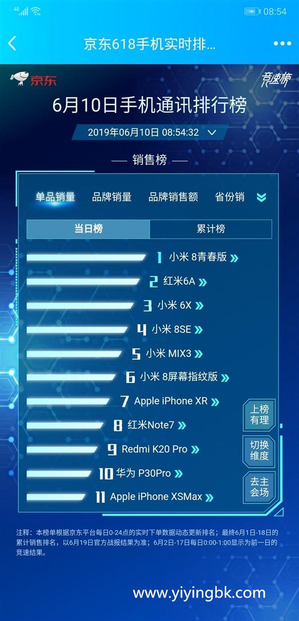 京东手机排行榜