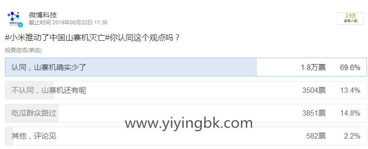 投票:小米是否推动了中国山寨机灭亡? 雷军转发:你觉得呢?